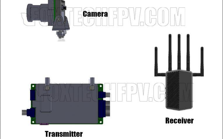 Connex Mini FPV Vision Kit
