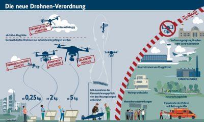 Neue Drohnen-Verordnung auf den Weg gebracht -