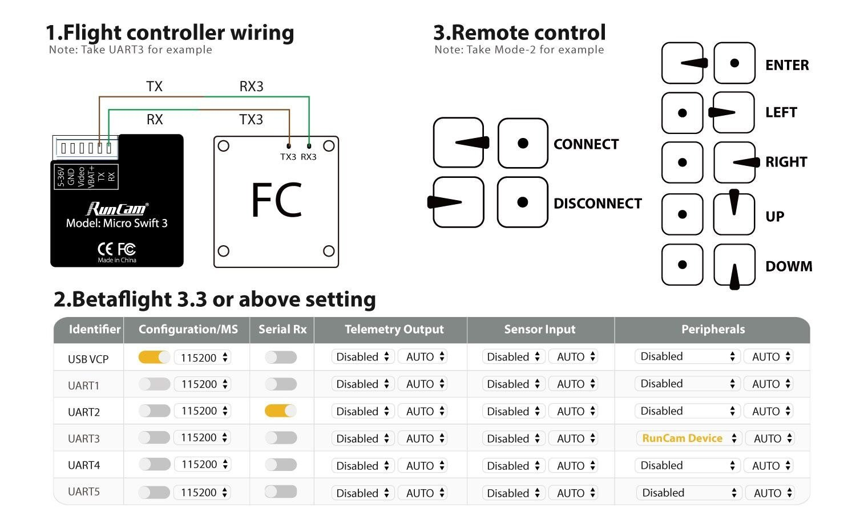 RunCam Micro Swift 3  - Camera Control über Stick Commands -