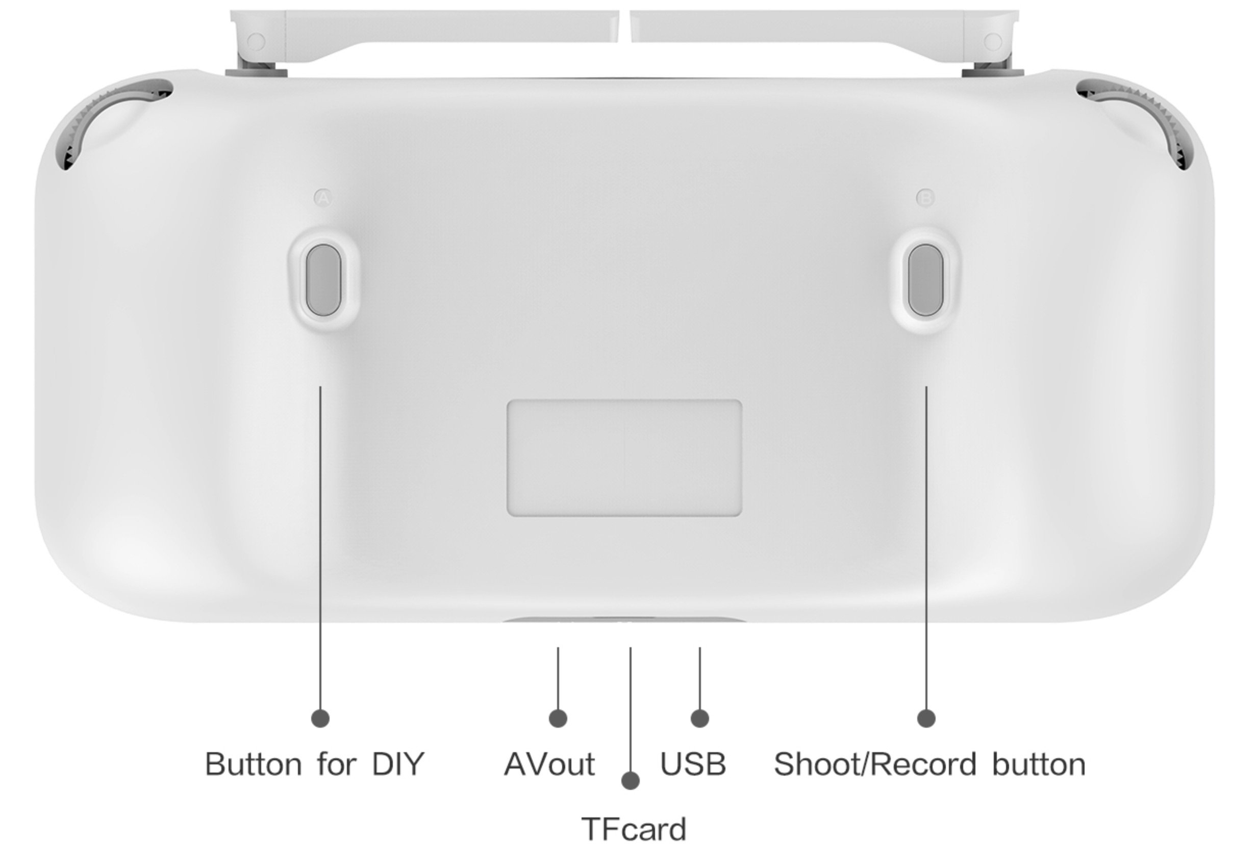 Xiaomi FiMI A3 - wie gut ist eine Drohne unter 300€ ? - xiaomi, featured