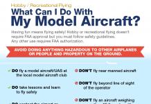 Infografik: Was darf ich mit meinem Quadrocopter