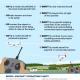 """US Luftfahrtbehörde erklärt neues """"Drohnen"""" Gesetz -"""